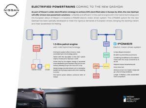 Nissan Qashqai E Power Explained