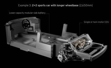 Lotus Reveals Its New Lightweight Platform For Electric Sports Cars